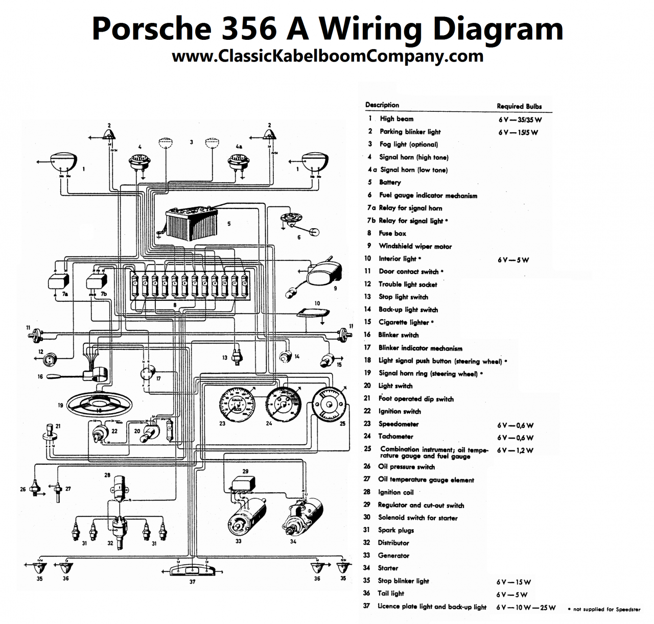 emejing t1 wiring diagram photos images for image wire gojono