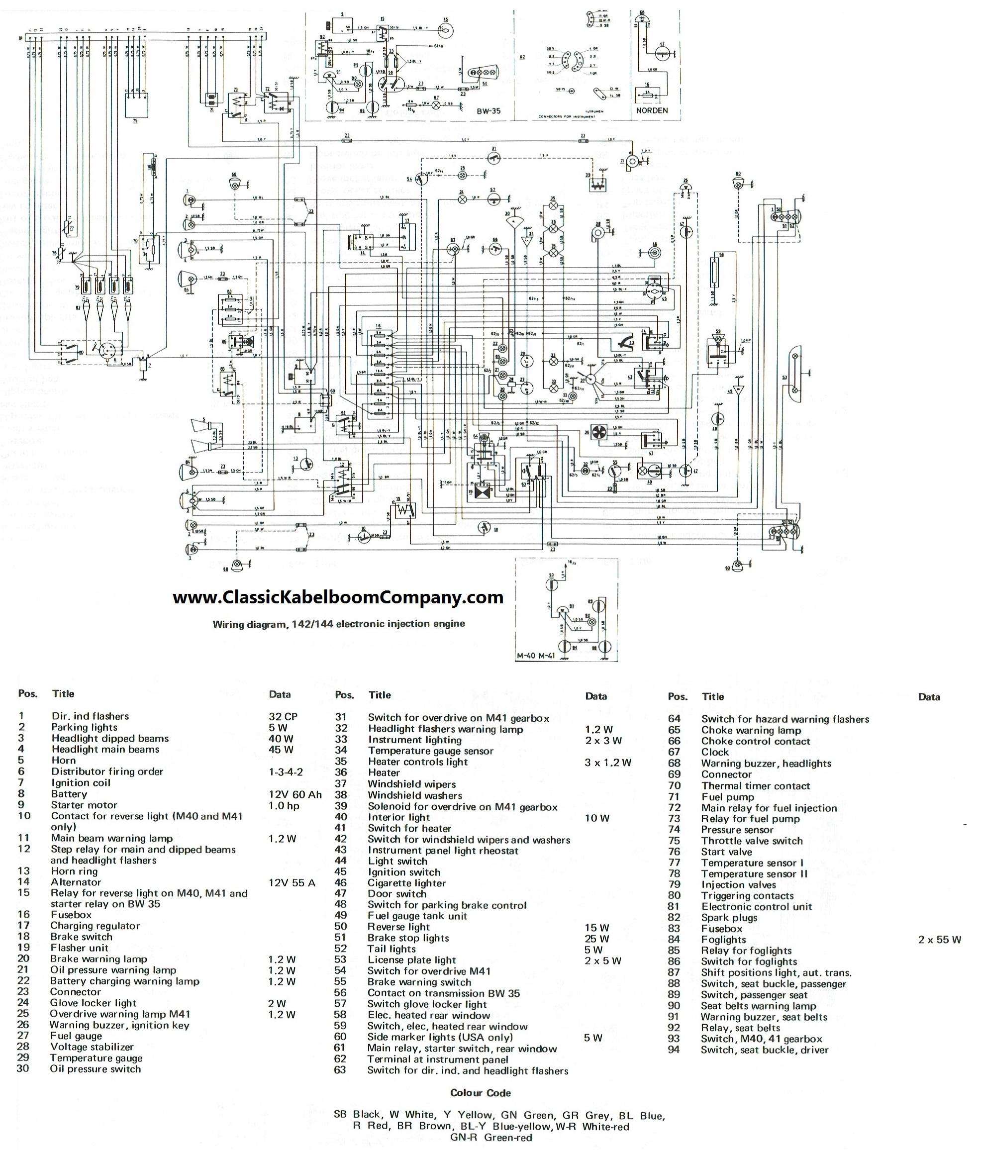 classic kabelboom company elektrisch bedrading schema volvo volvo 140 142 144 145 1971 1972 d jetronic fuel injection injectie b20e e electrical wiring diagram elektrisch bedrading schema
