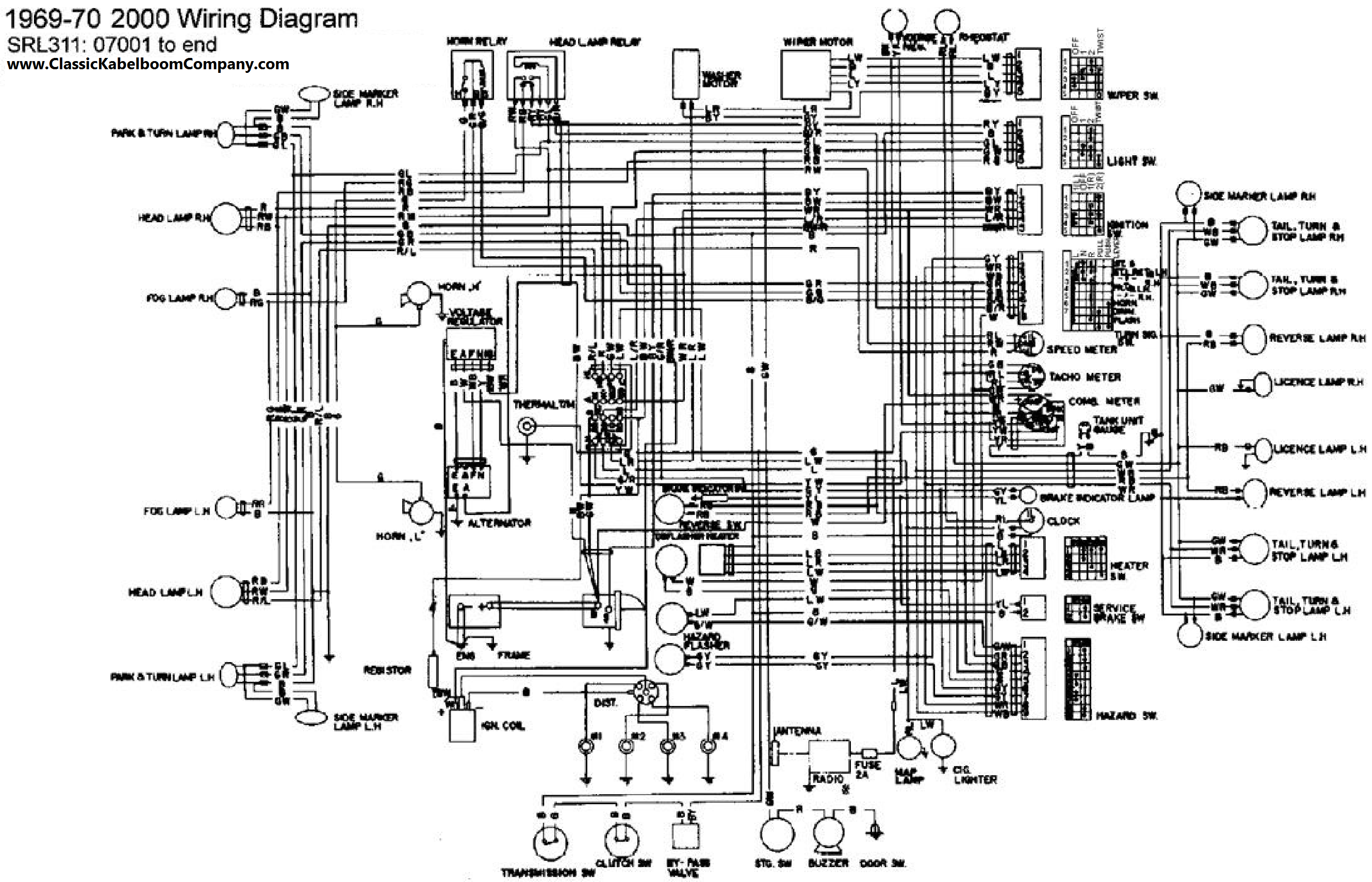 Famous 1976 Triumph Tr6 Wiring Diagram Image Wiring Diagram Ideas