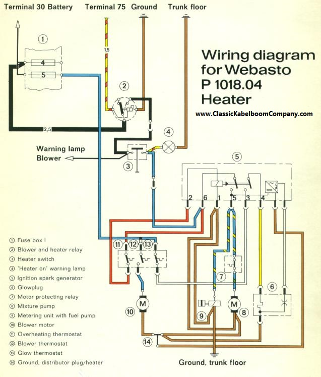modine unit heater wiring diagram annavernon unit heater wiring diagram nilza net
