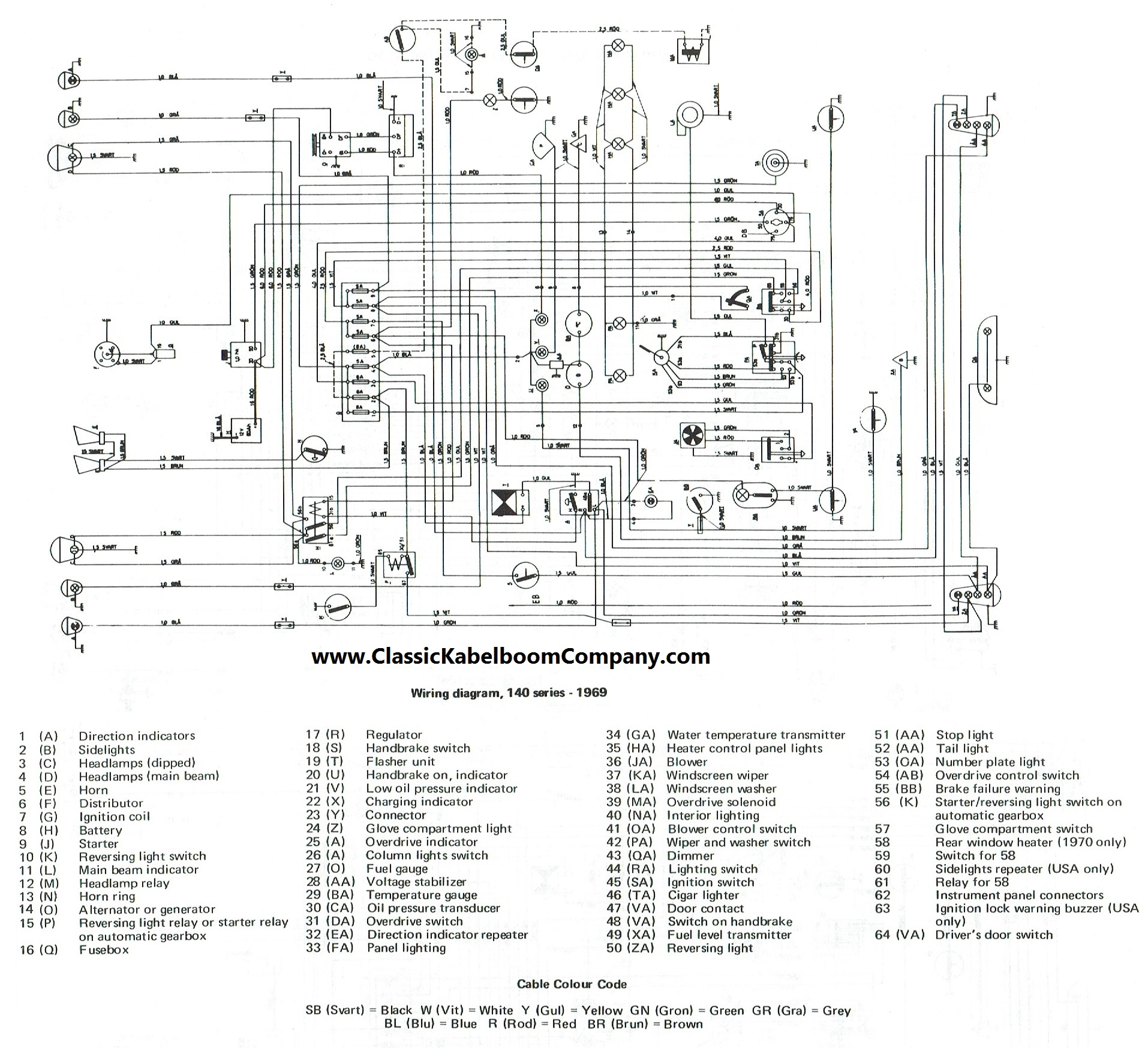 vol17?cdp=a classic kabelboom company elektrisch bedrading schema volvo level transmitter wiring diagram at nearapp.co