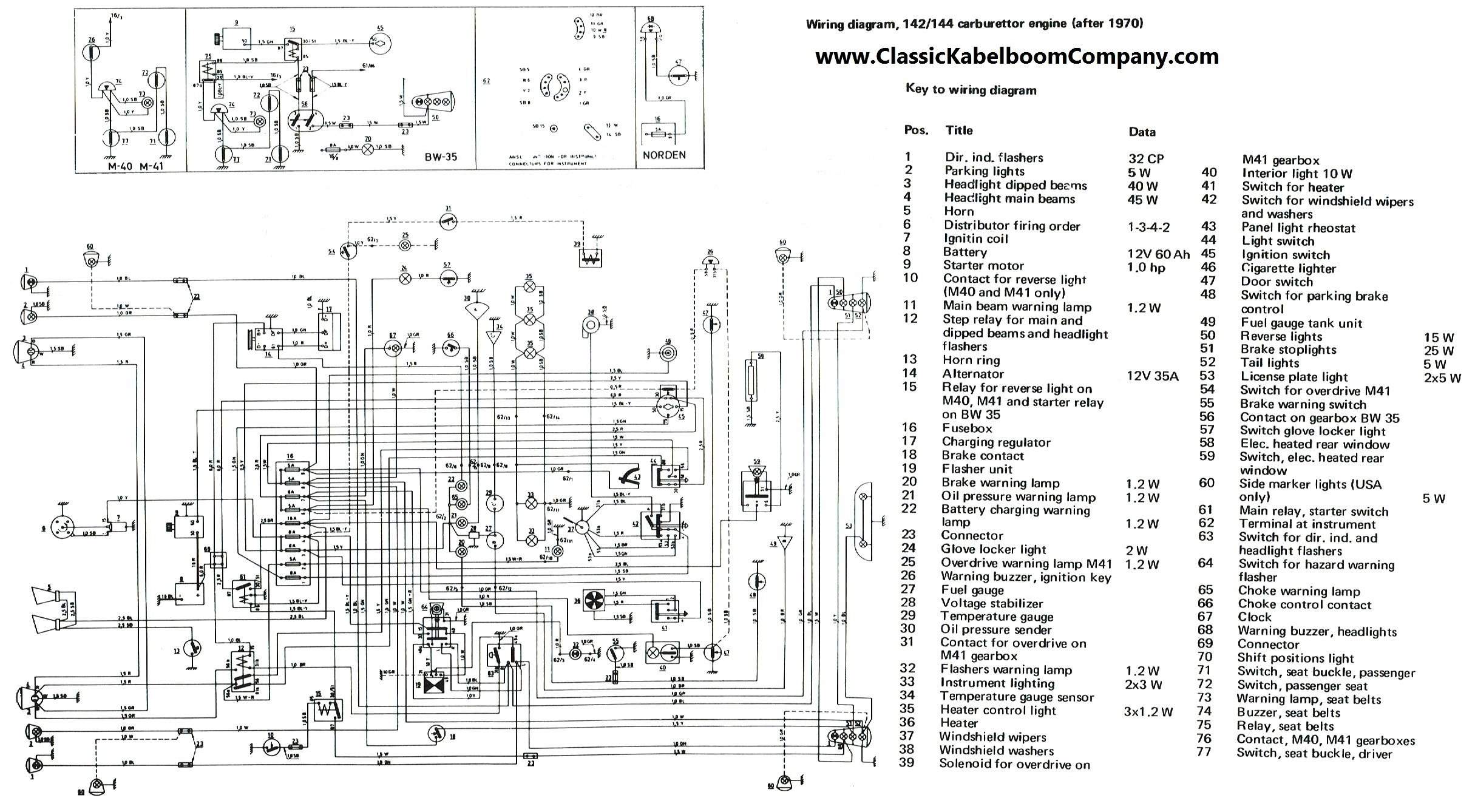 vol19?cdp=a 1971 volvo 142 wiring diagram 1971 wiring diagrams collection 1969 Volvo 142 at bakdesigns.co