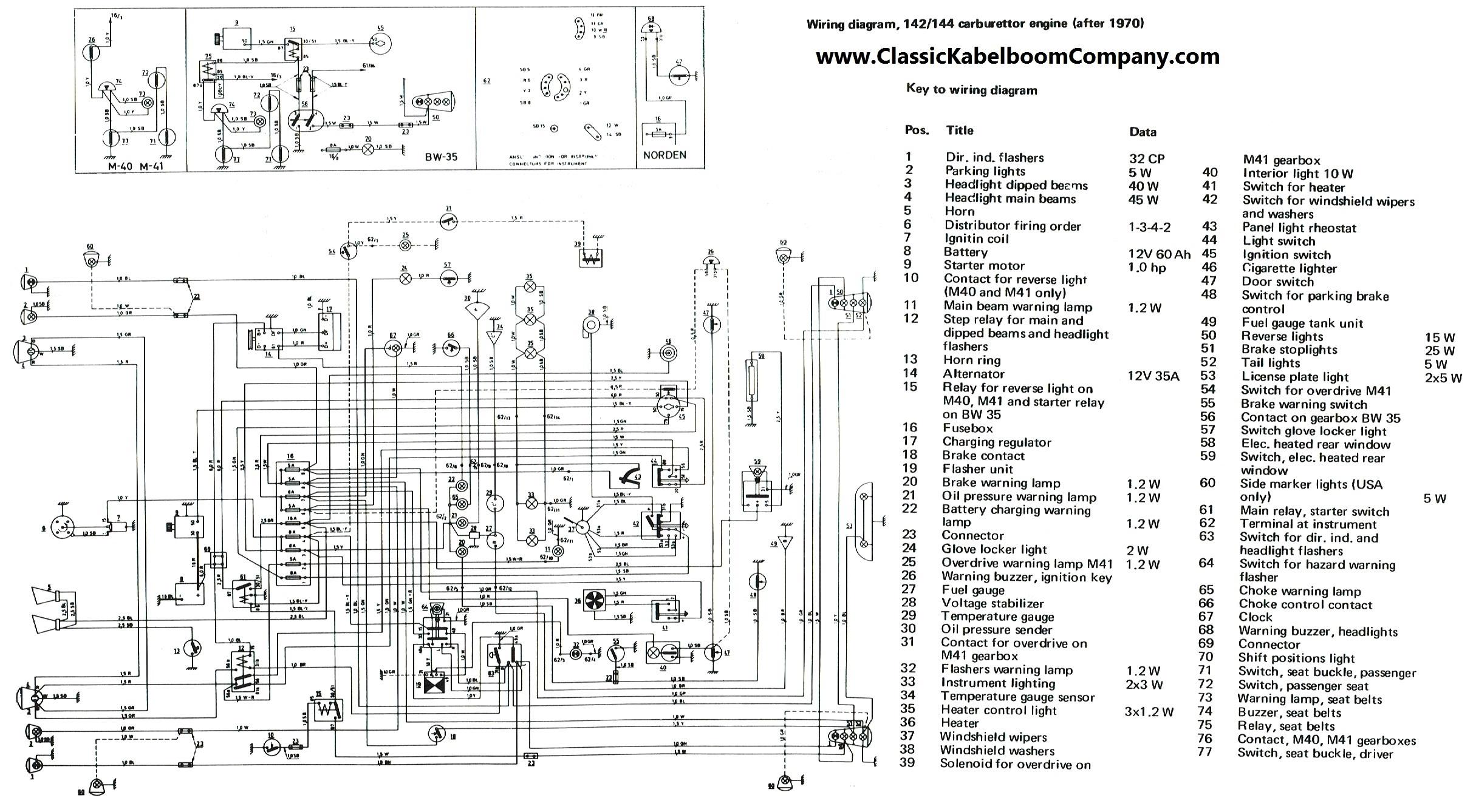vol19?cdp=a classic kabelboom company elektrisch bedrading schema volvo 1973 Volvo 142 at reclaimingppi.co