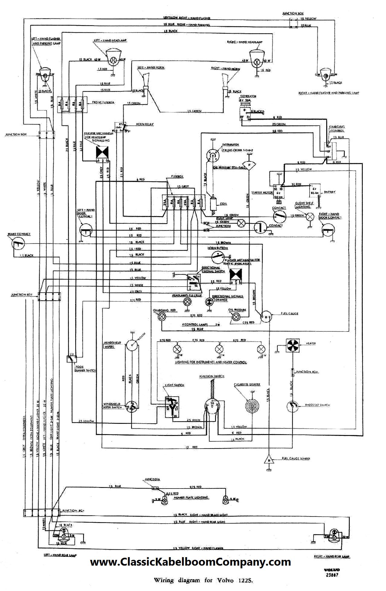 vol2?cdp=a classic kabelboom company elektrisch bedrading schema volvo 1977 Volvo 242 Stance at readyjetset.co