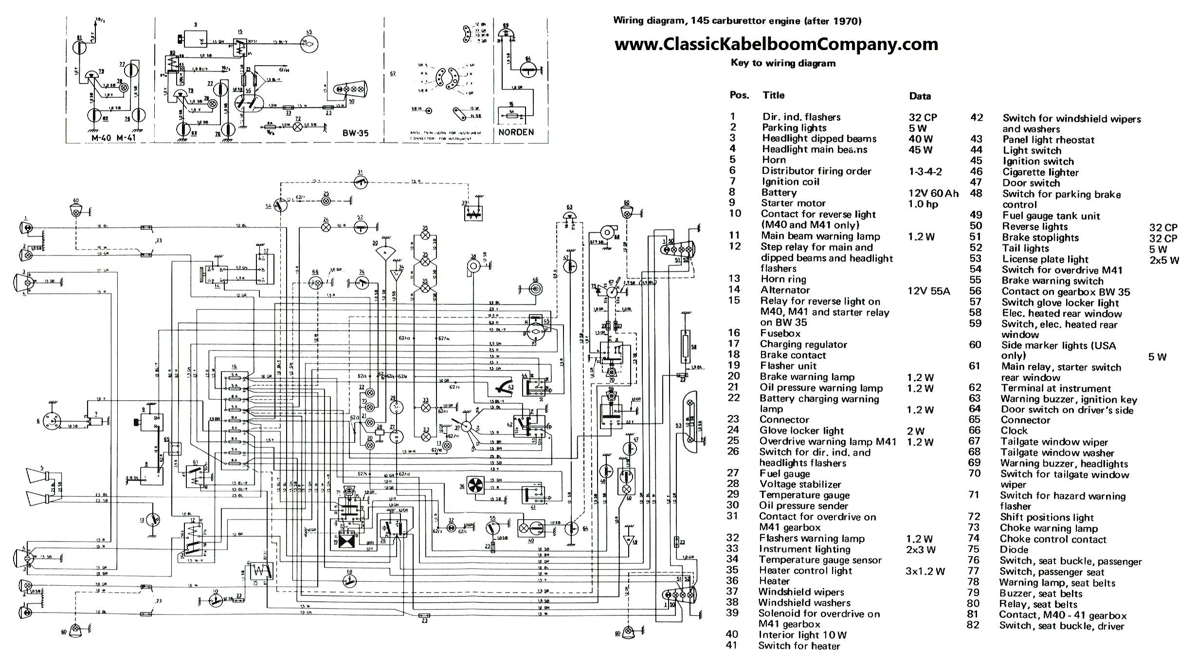 vol20?cdp=a classic kabelboom company elektrisch bedrading schema volvo 1969 Volvo 142 at honlapkeszites.co