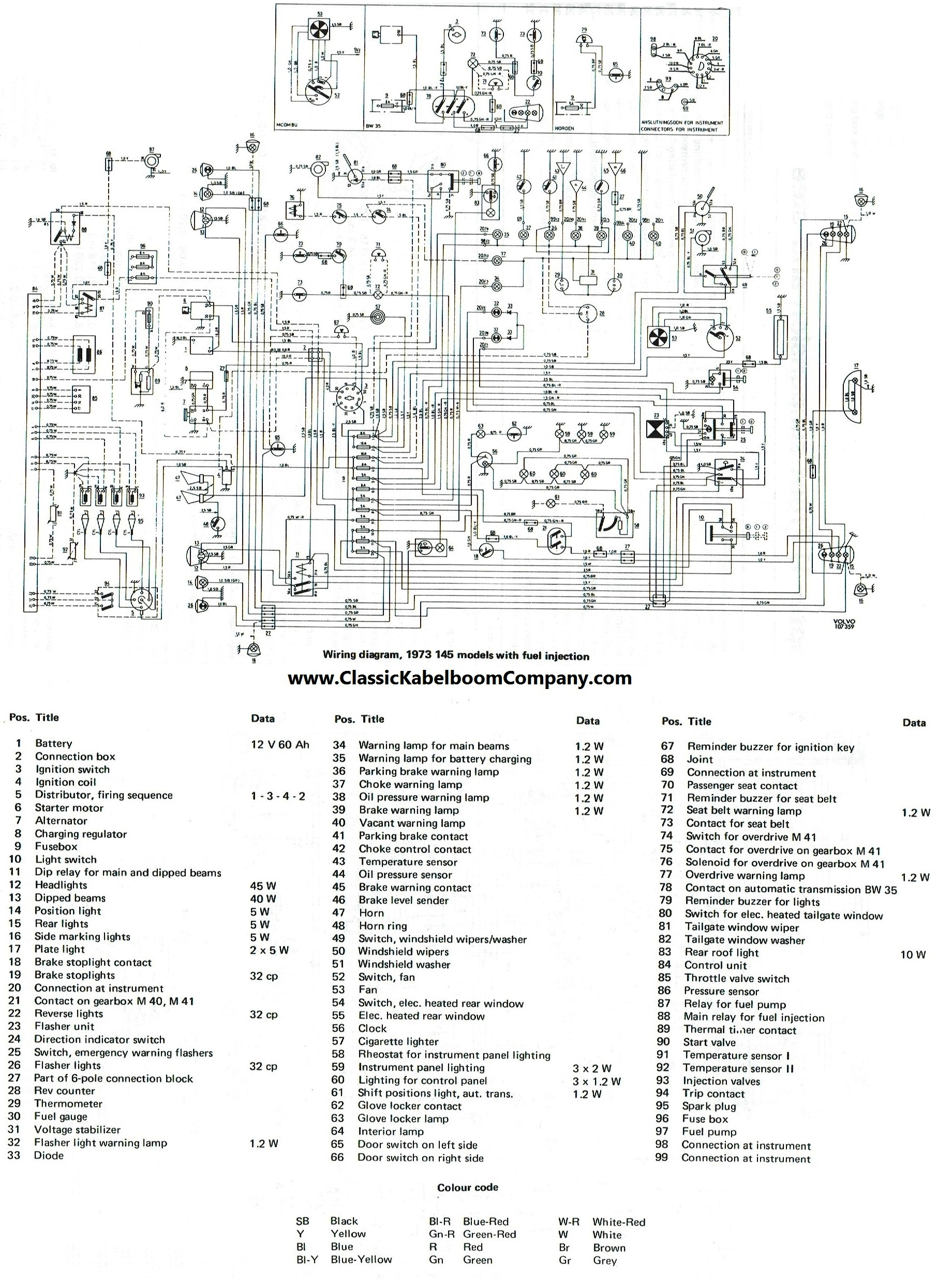 vol22?cdp=a classic kabelboom company elektrisch bedrading schema volvo 1973 Volvo 142 at reclaimingppi.co