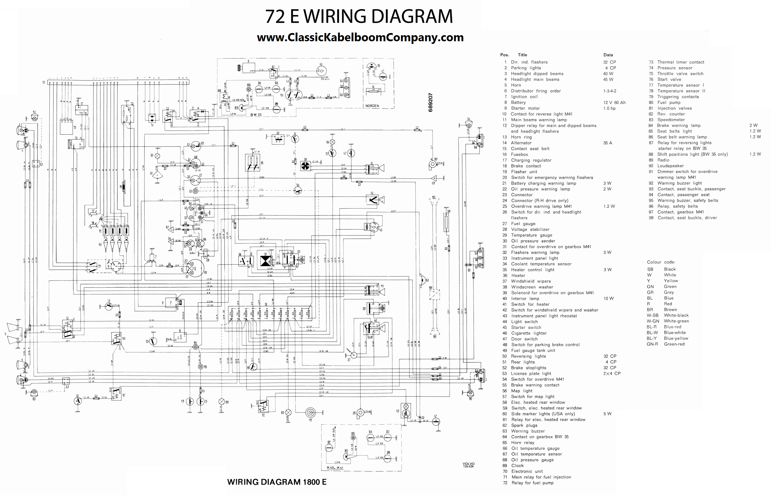 volvo towbar wiring diagram with 1972 Volvo P1800 Wiring Diagram on Abs Trailer Plug Wiring Diagram additionally Audi A3 Fog Light Wiring Diagram besides Diagram For 1999 Volvo V70 Engine likewise Volvo Wiring Diagram V70 together with 1972 Volvo P1800 Wiring Diagram.