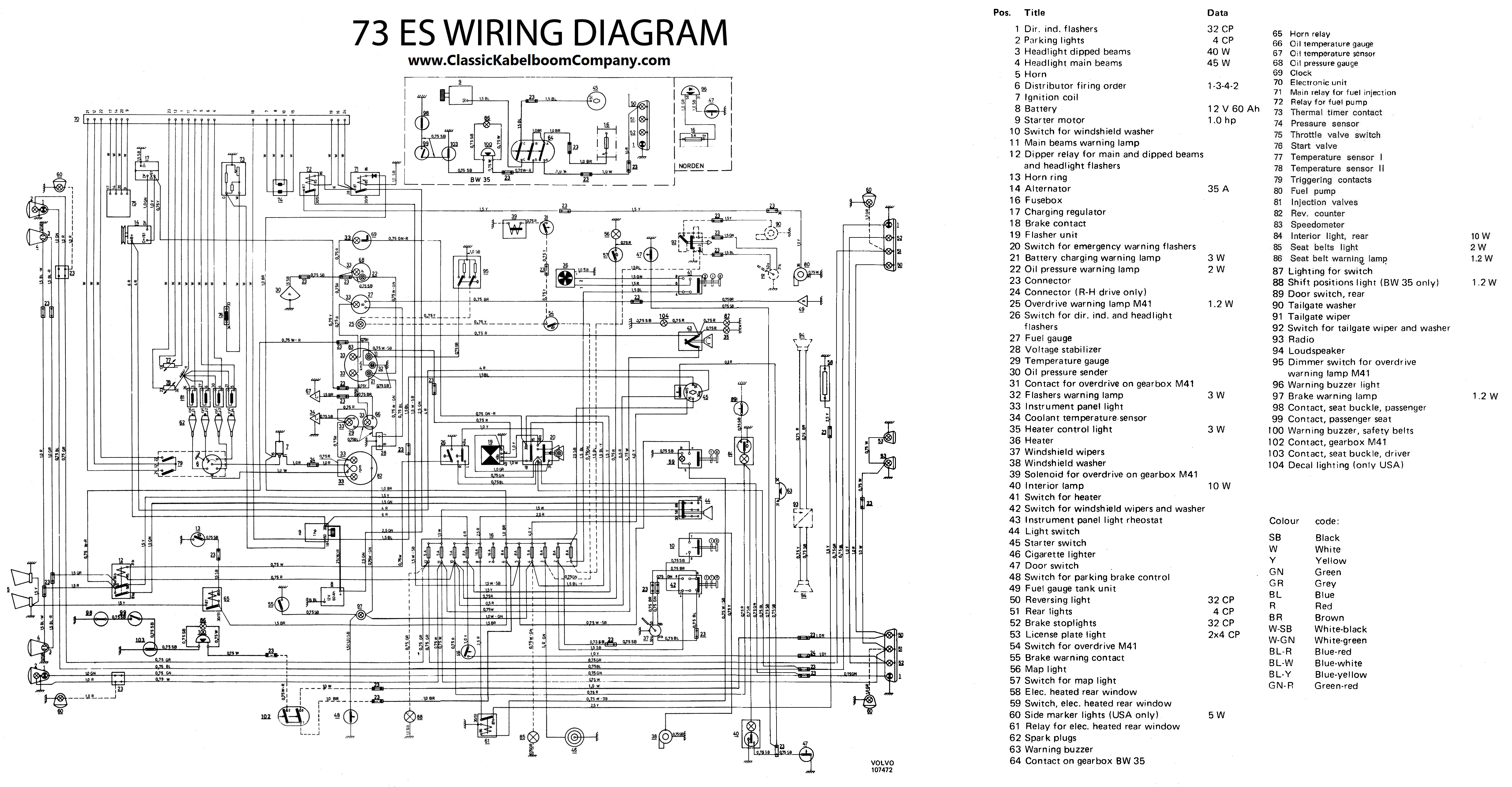 volvo truck fuse panel diagram 01 mustang wiring harness, Wiring diagram