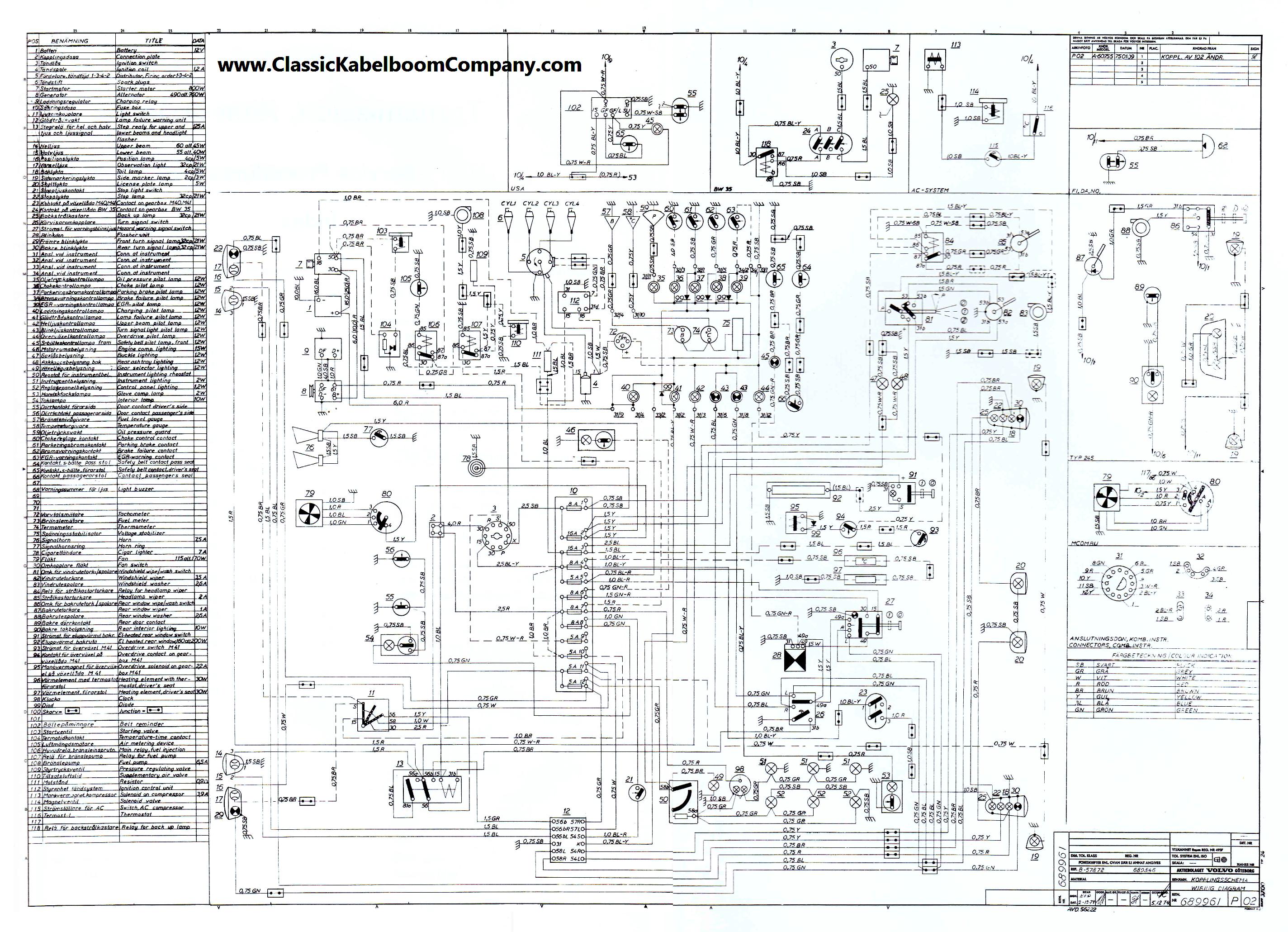 vol40?cdp=a classic kabelboom company elektrisch bedrading schema volvo 1977 Volvo 242 Stance at soozxer.org