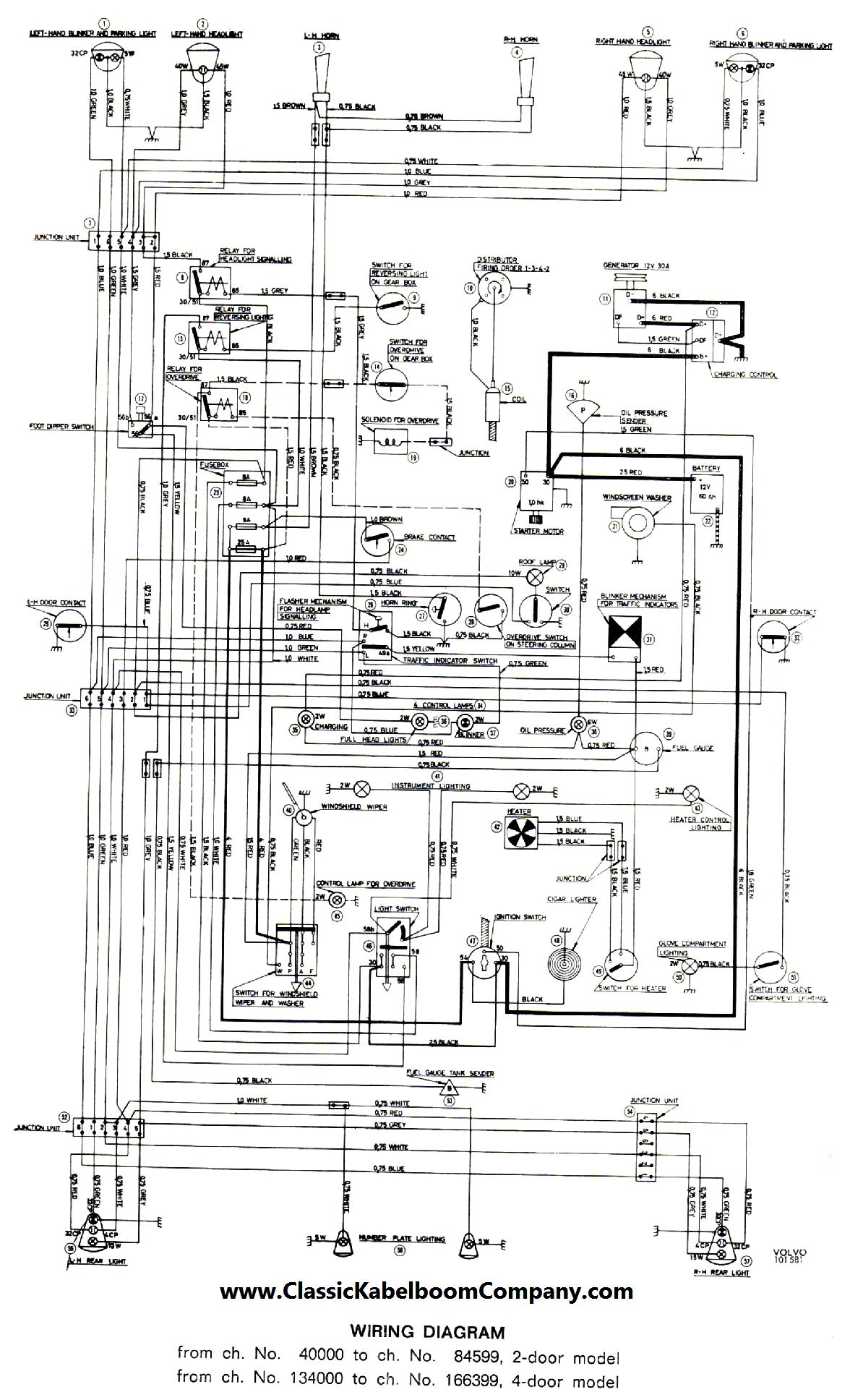 volvo truck wiring diagram security remote start wire diagram, wiring, free volvo wiring diagrams