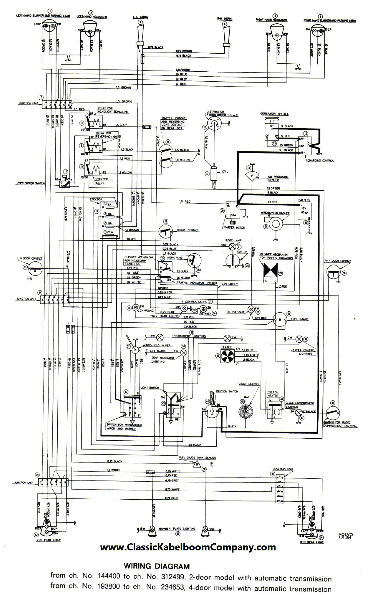 Auto rickshaw wiring diagram wiring diagram midoriva jzgreentown eaton autoshift 2 wiring diagrams repair wiring scheme gentex ztvhl3 wiring diagram asfbconference2016 Choice Image